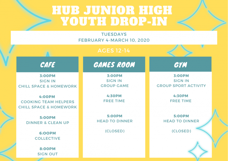 JR.HUB Drop-In Feb Mar 2020