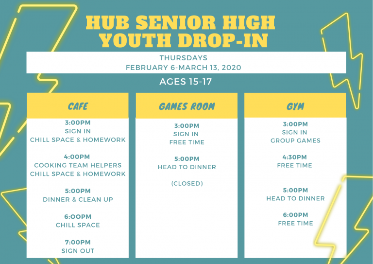 SR.HUB Drop-In Feb-Mar 2020